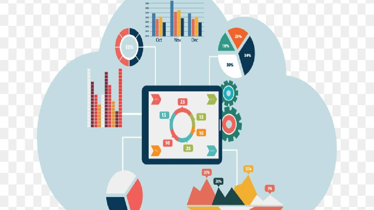 What is Cloud Analytics? – Definition, Advantages, Uses and more.