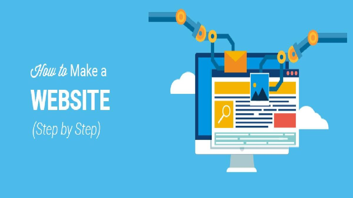 What is a Website? – Definition, Uses, Types, and More